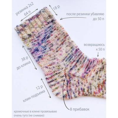 Инструкция по вязанию носков